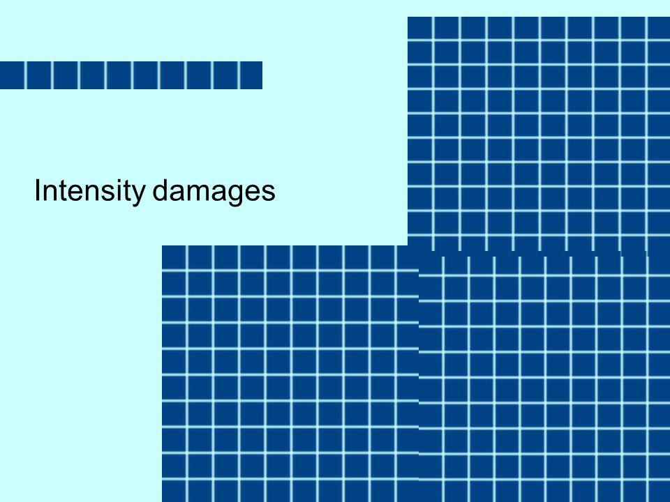 Intensity damages