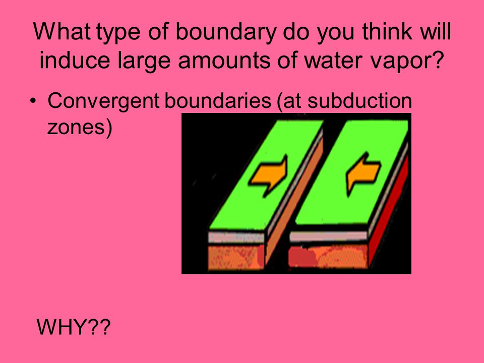 What type of boundary do you think will induce large amounts of water vapor