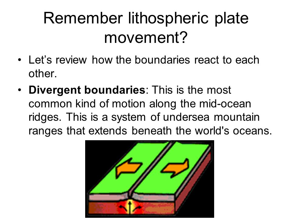 Remember lithospheric plate movement