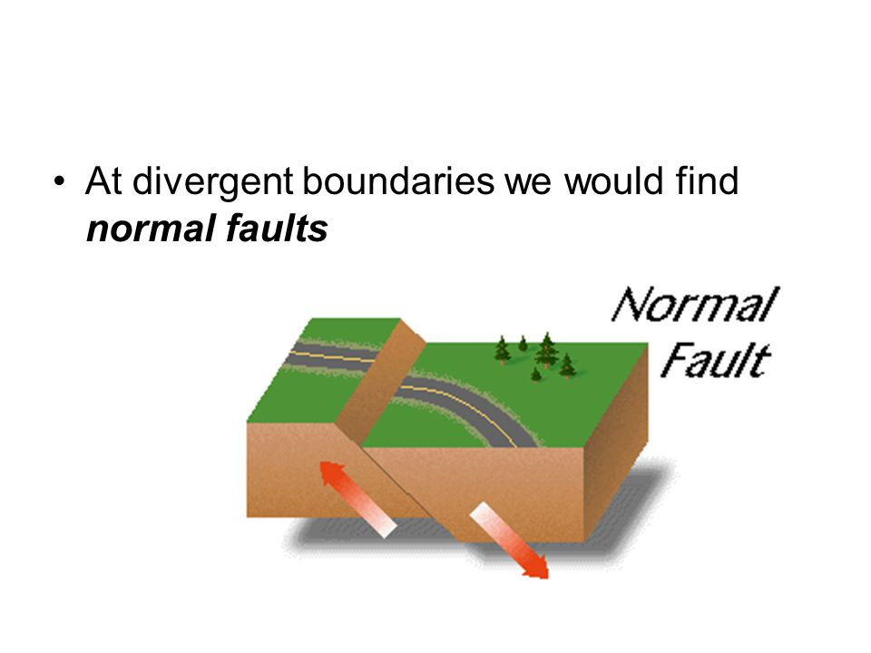 At divergent boundaries we would find normal faults
