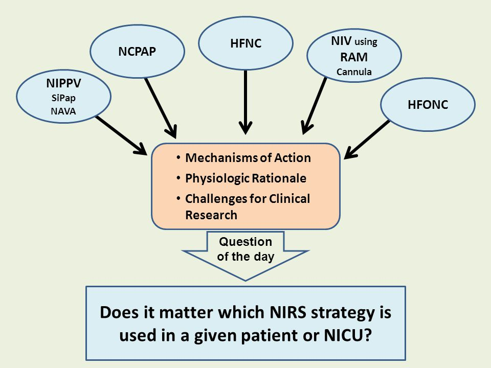 Does it matter which NIRS strategy is used in a given patient or NICU