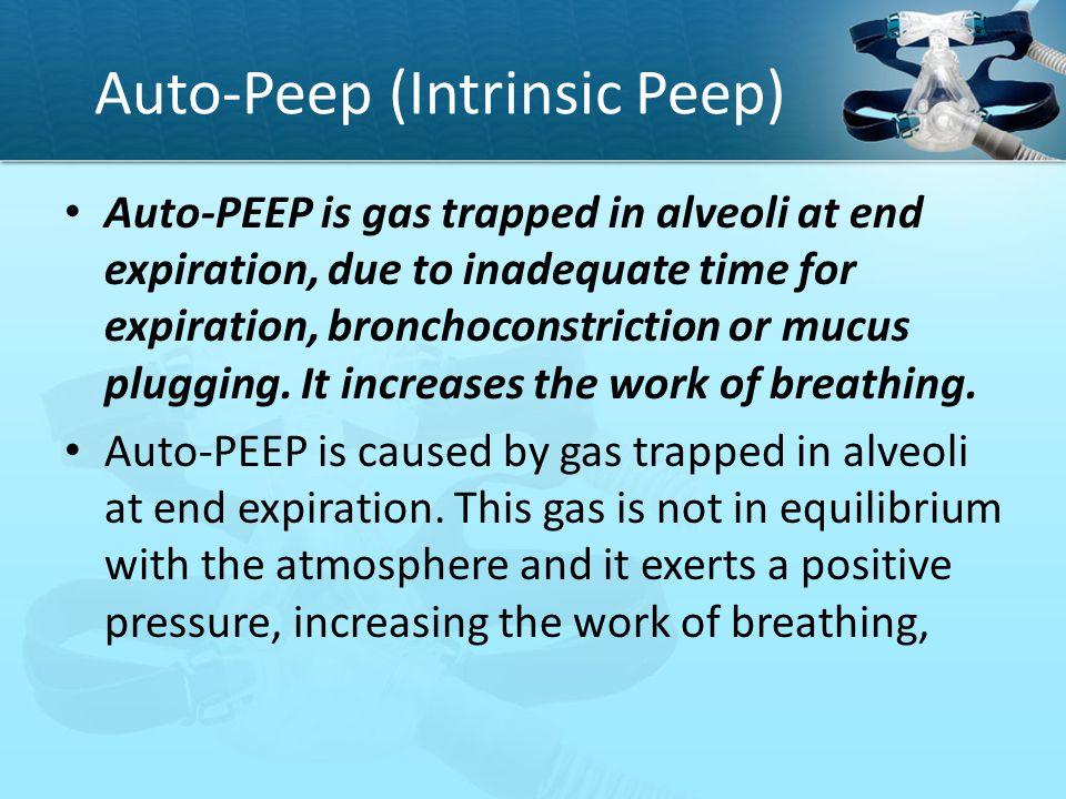 Auto-Peep (Intrinsic Peep)