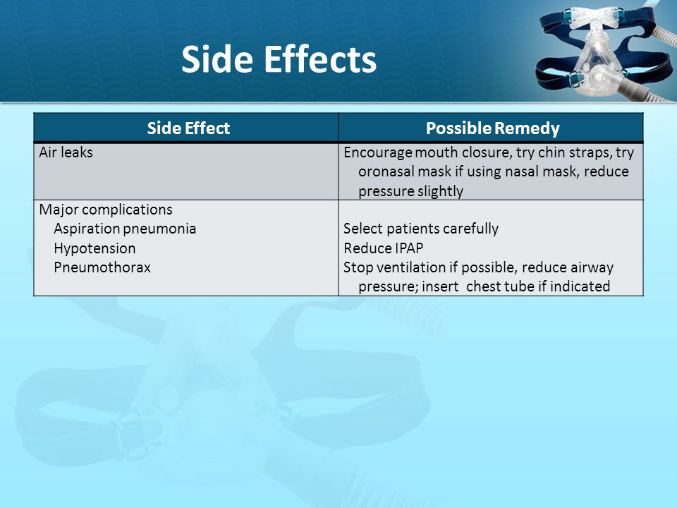 Side Effects Side Effect Possible Remedy Air leaks