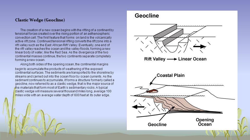 Clastic Wedge (Geocline)