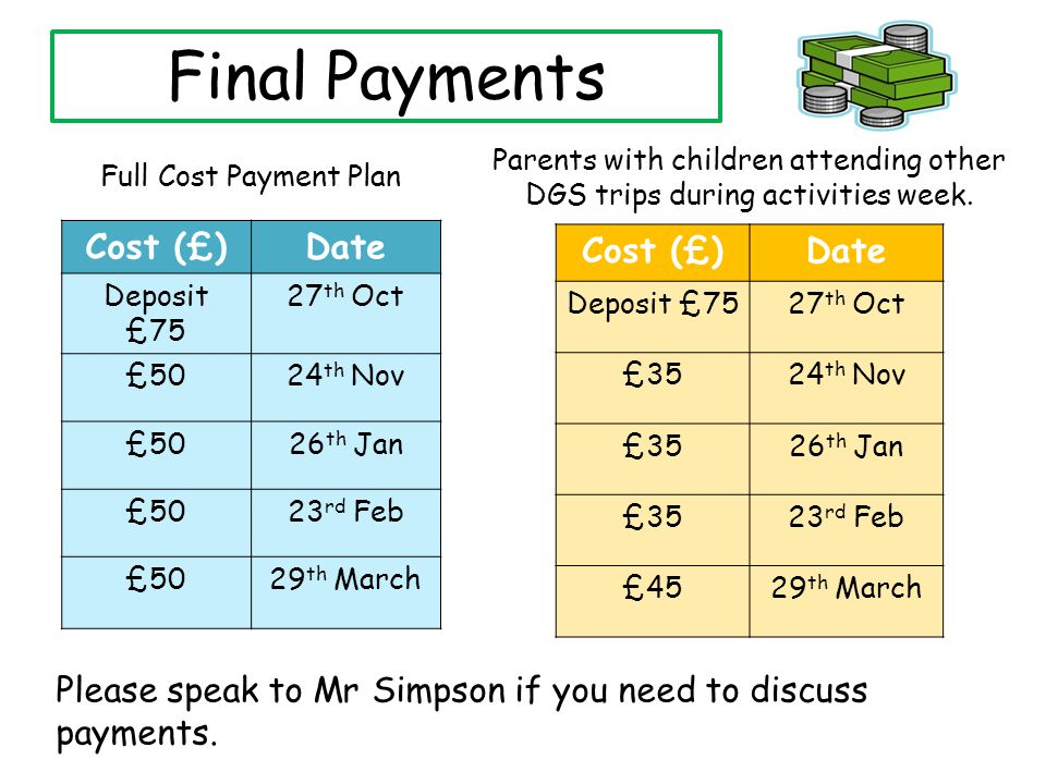 Final Payments Cost (£) Date Cost (£) Date