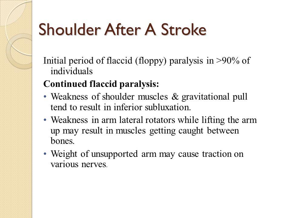 Shoulder After A Stroke