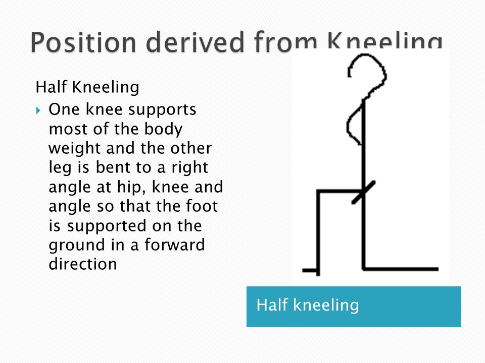 Position derived from Kneeling
