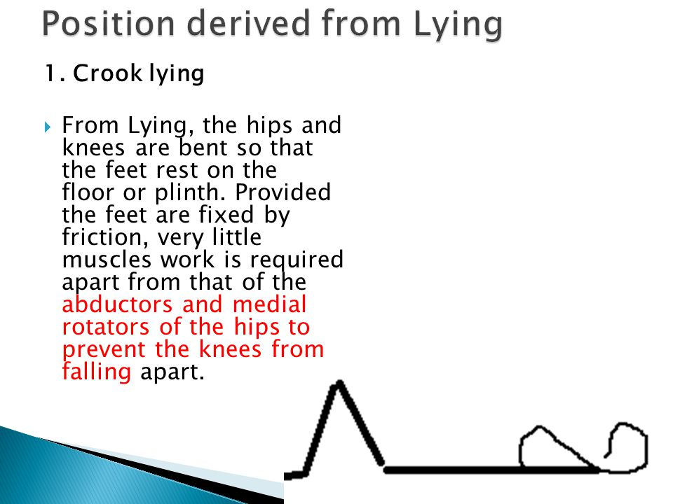 Position derived from Lying