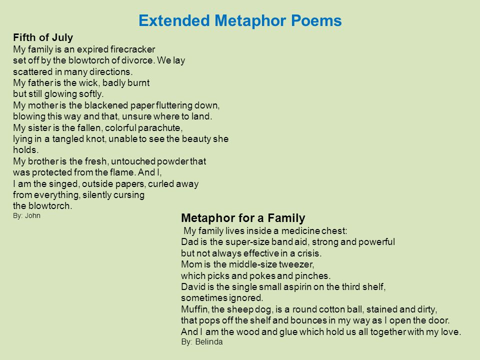 Extended Metaphors Or Analogies Lessons Tes Teach