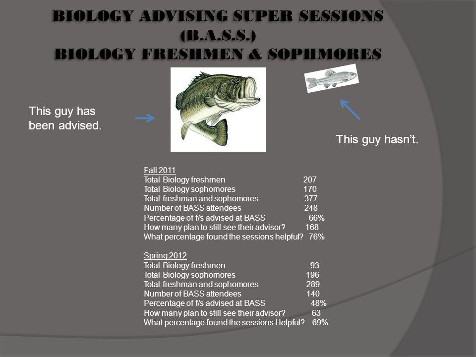 BIOLOGY ADVISING SUPER SESSIONS (B. A. S. S