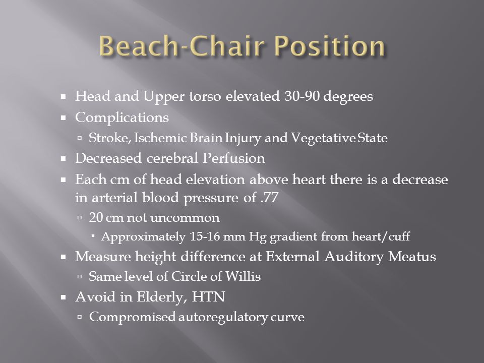 Beach-Chair Position Head and Upper torso elevated 30-90 degrees