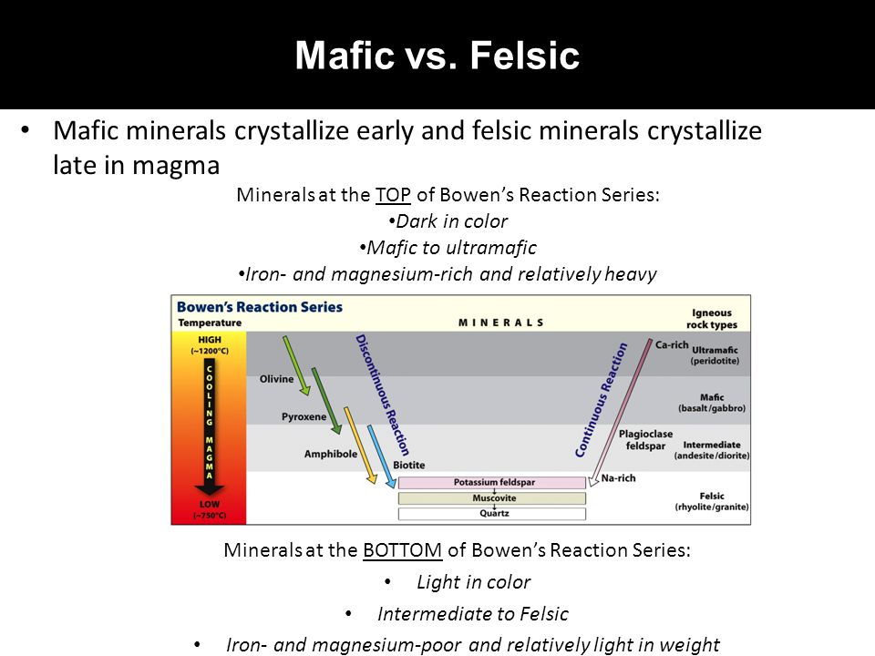 Mafic vs. Felsic Mafic minerals crystallize early and felsic minerals crystallize late in magma. Minerals at the top of Bowen's Reaction Series: