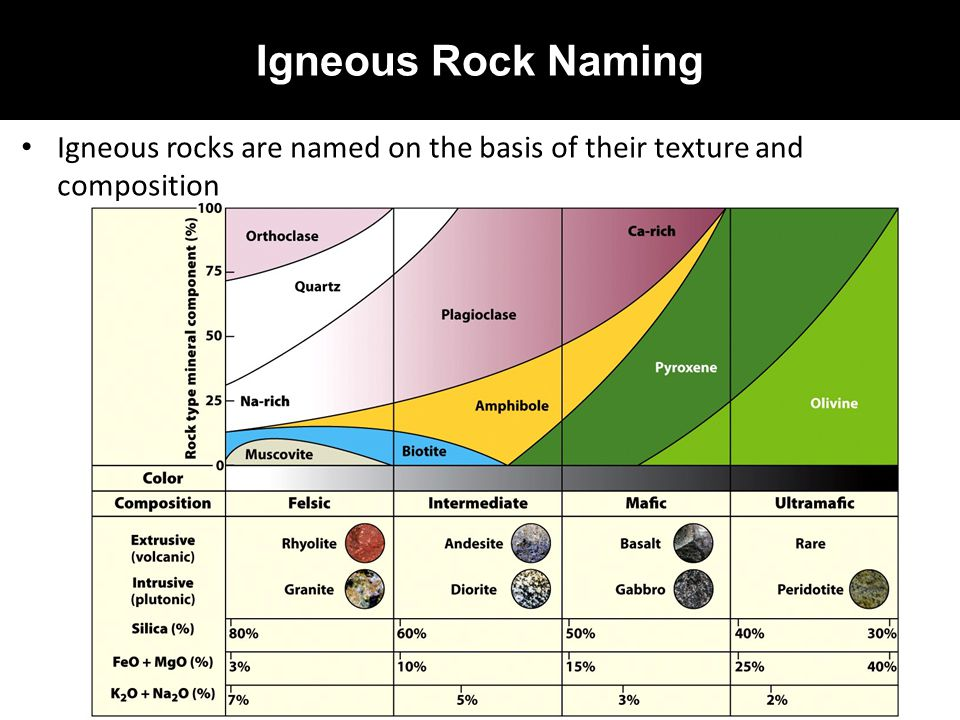 Chapter 5 Igneous Rock Ppt Video Online Download