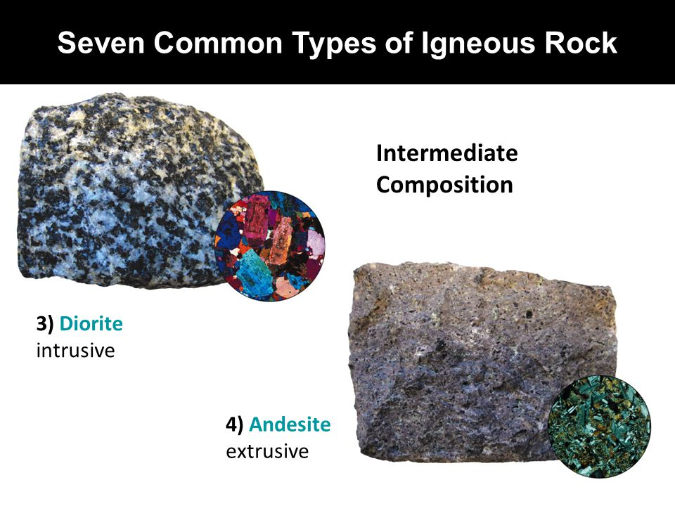 Seven Common Types of Igneous Rock