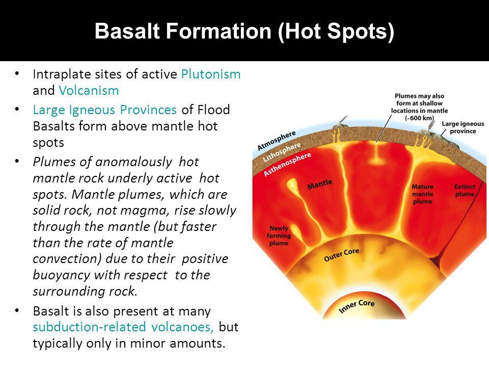 Basalt Formation (Hot Spots)