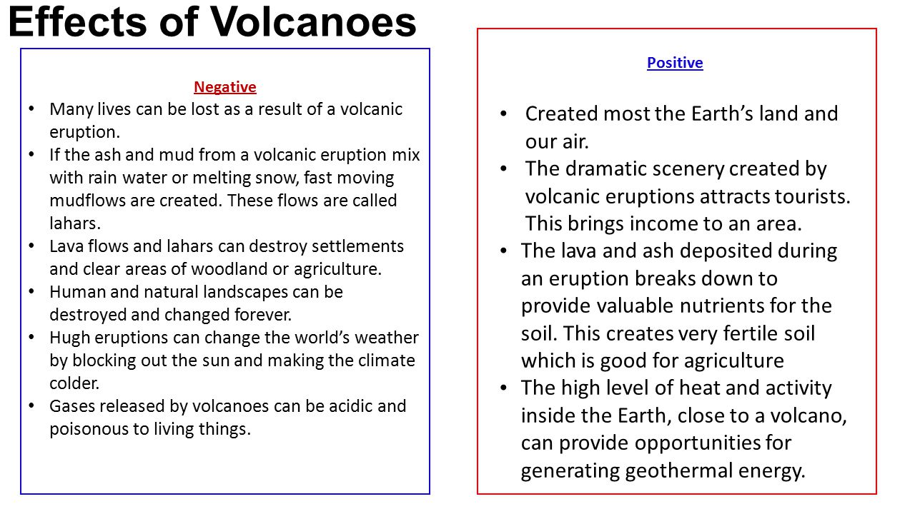 Effects of Volcanoes Created most the Earth's land and our air.