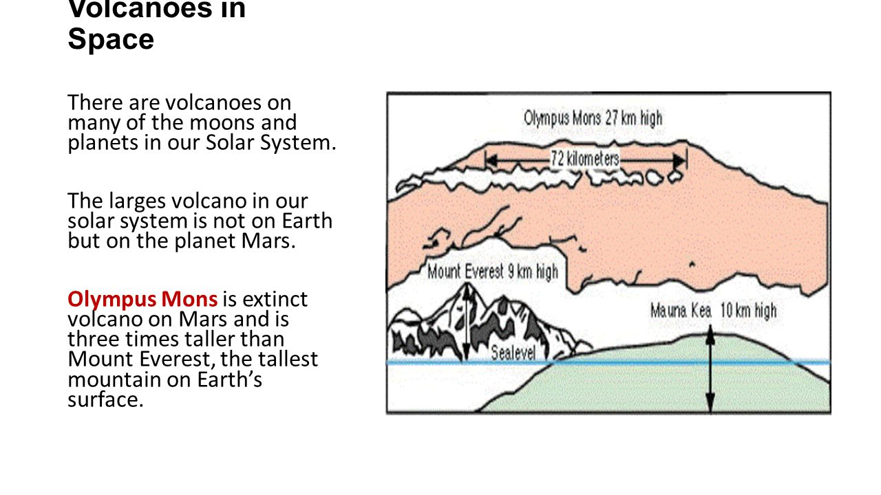 Volcanoes in Space There are volcanoes on many of the moons and planets in our Solar System.
