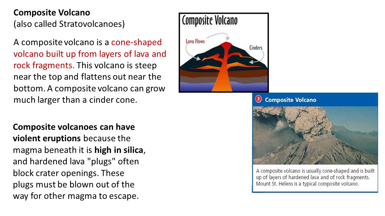 Composite Volcano (also called Stratovolcanoes)