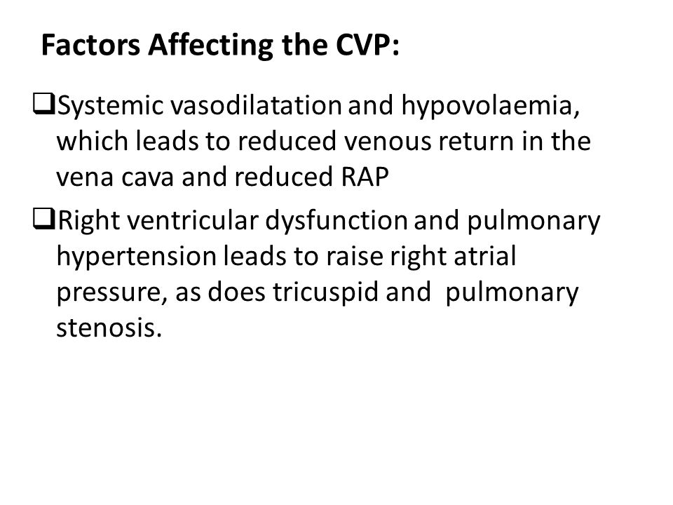 Factors Affecting the CVP: