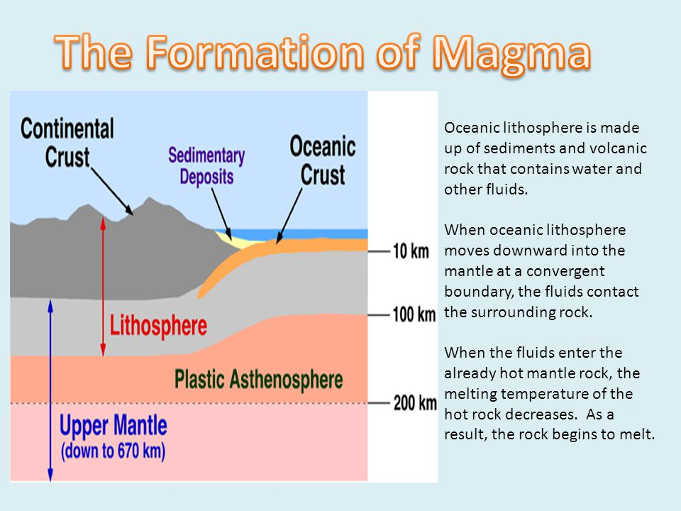 The Formation of Magma Oceanic lithosphere is made up of sediments and volcanic rock that contains water and other fluids.