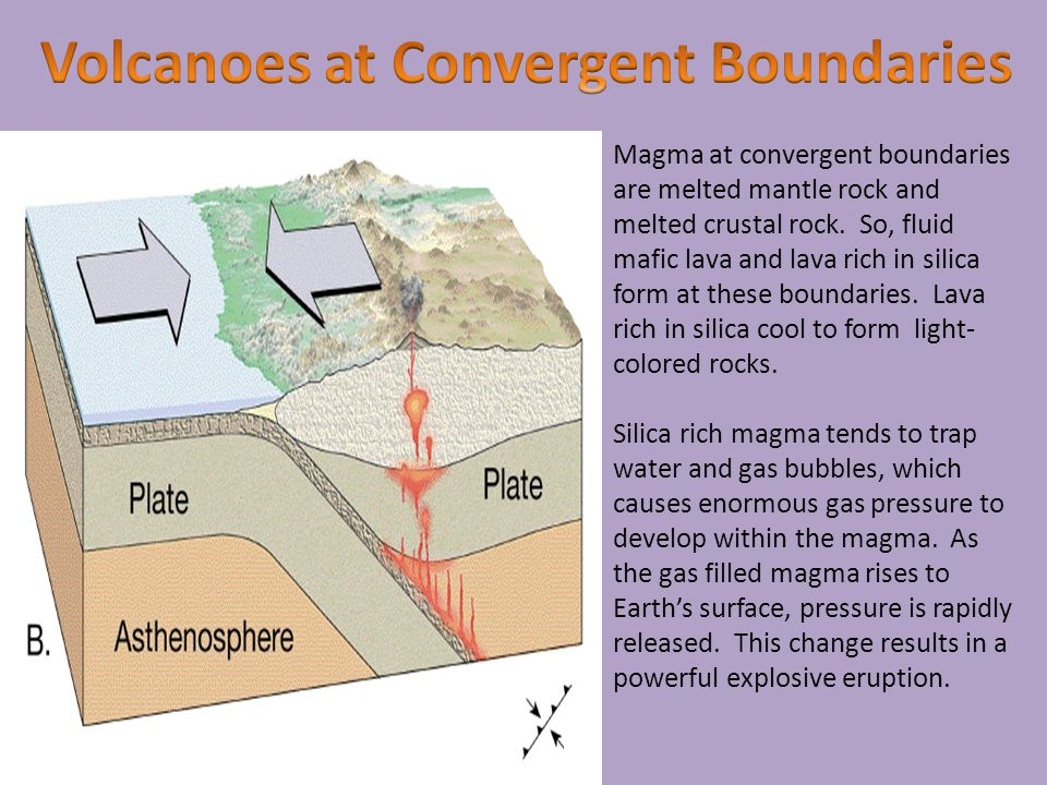 Volcanoes at Convergent Boundaries
