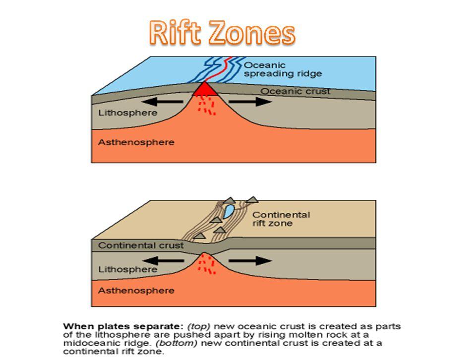 Rift Zones