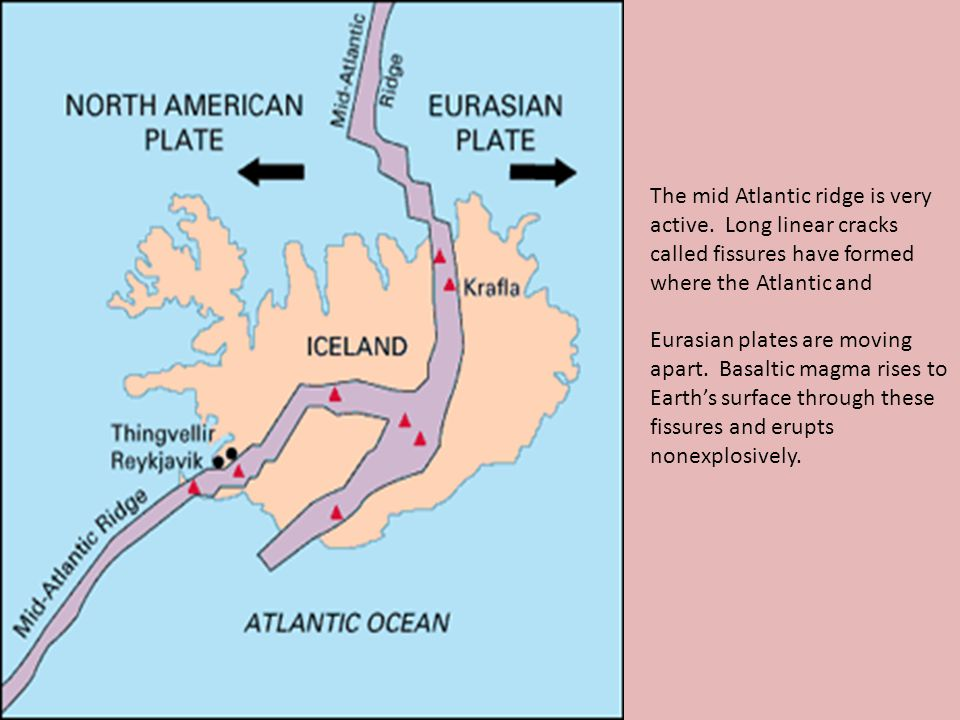 The mid Atlantic ridge is very active