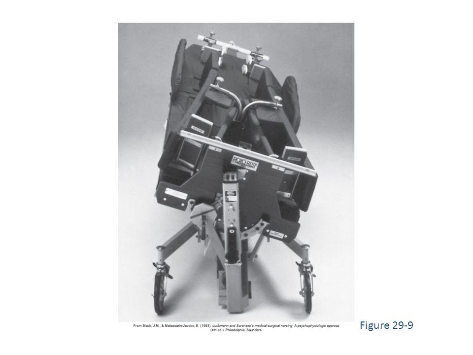 Figure 29-9