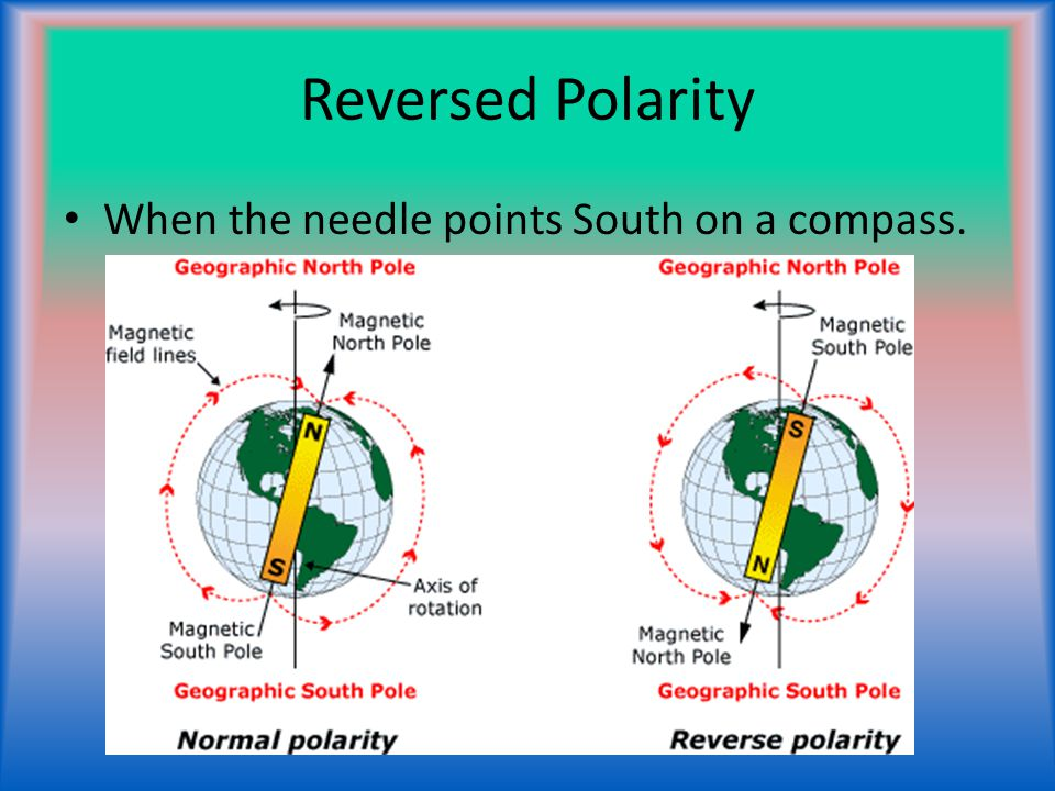 Reversed Polarity When the needle points South on a compass.