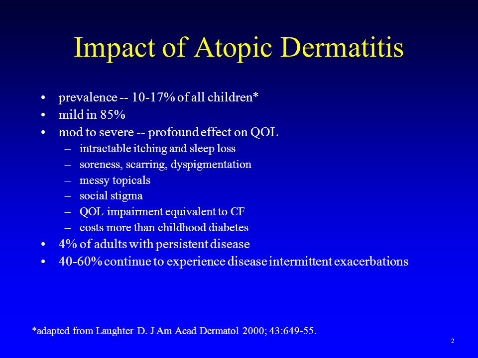 Impact of Atopic Dermatitis