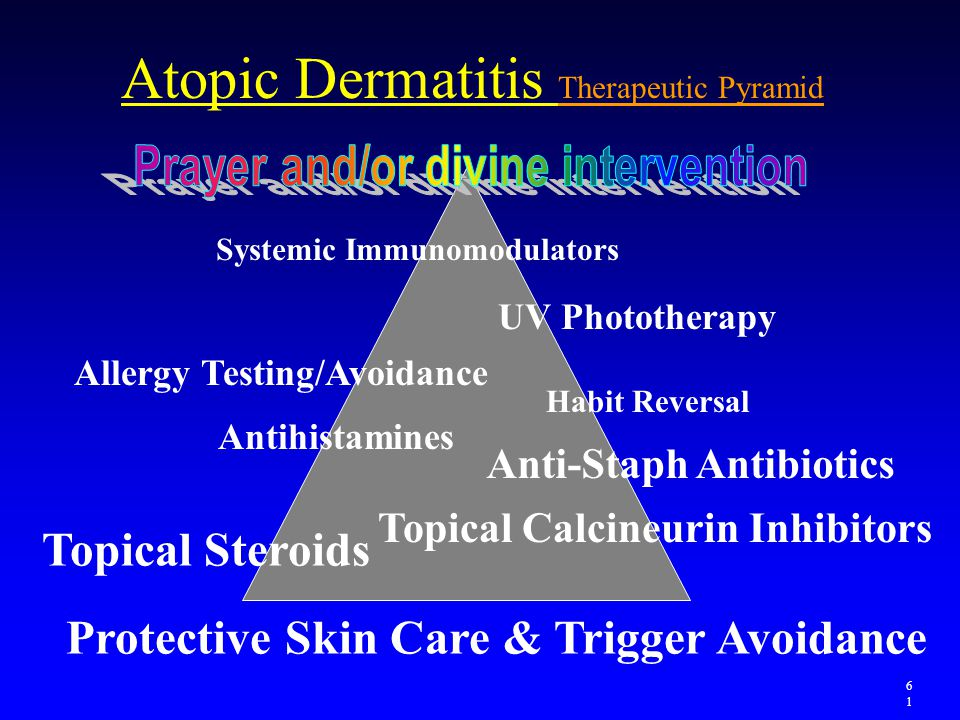 Atopic Dermatitis Therapeutic Pyramid