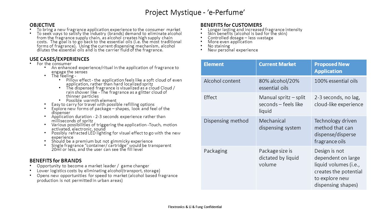 Project Mystique - 'e-Perfume'