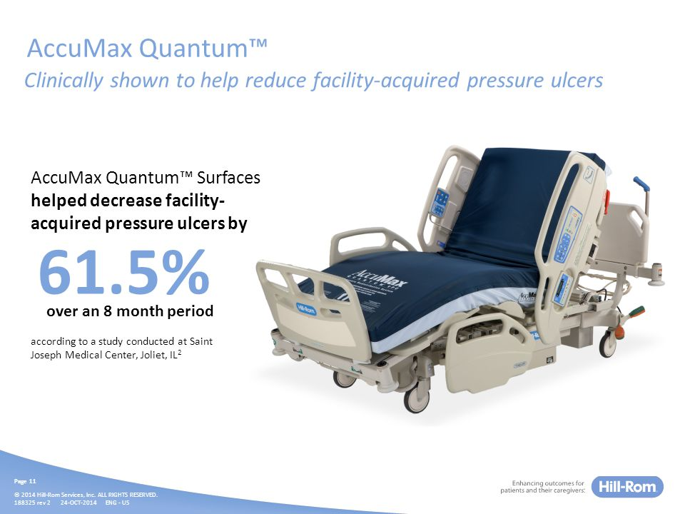 P500 Powered Surface Advanced technology for pressure ulcer management