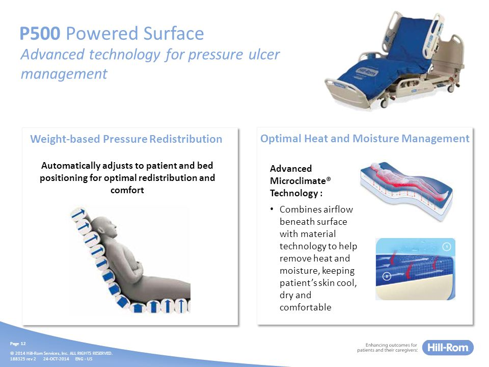 P500 Surface Clinically proven performance in preventing pressure ulcers.