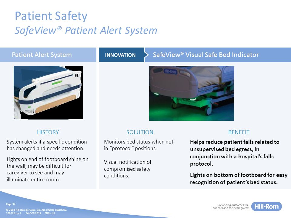Patient Safety Bed Exit Alarm Silence