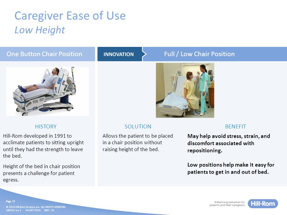 Caregiver Ease of Use HandsFree® Foot Controls