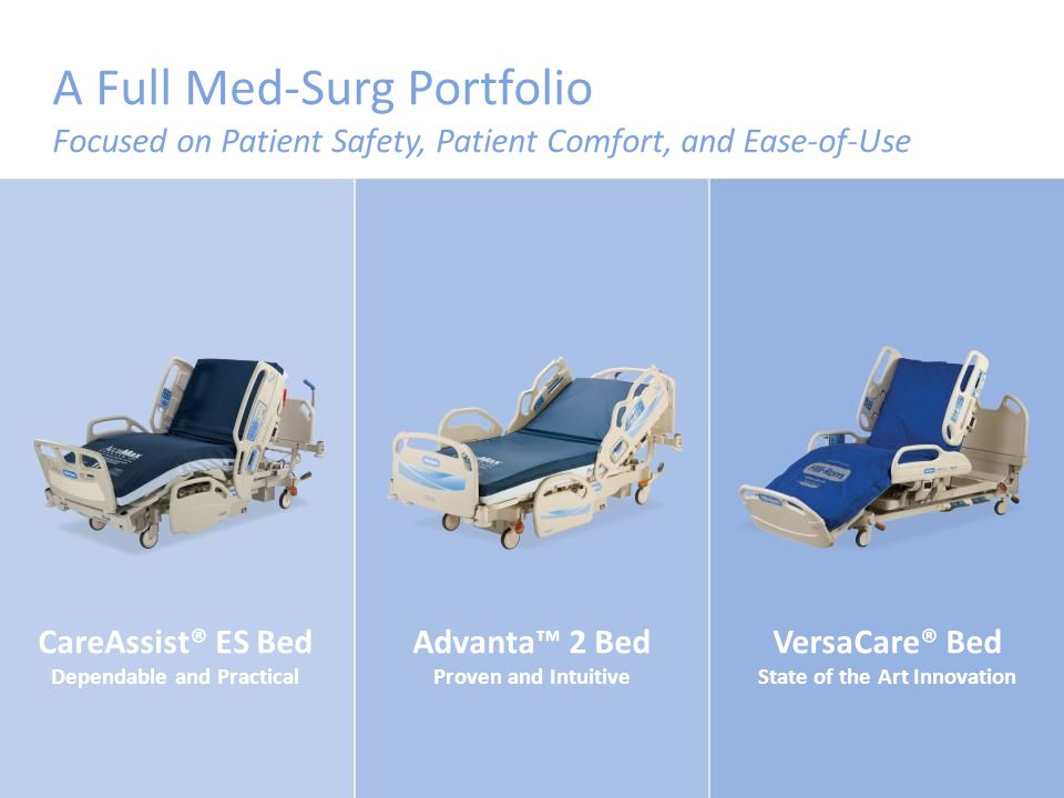 CareAssist® ES Bed Dependable and Practical