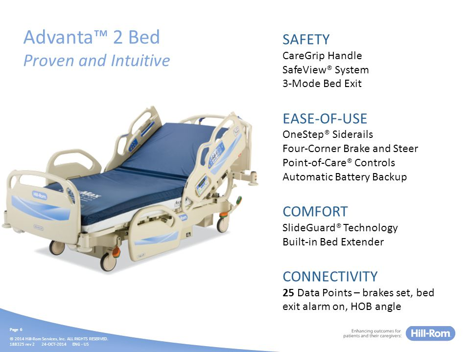 VersaCare® Bed State of the Art Innovation