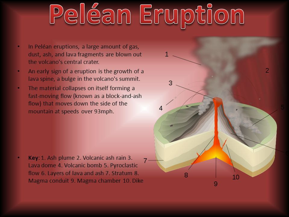 Peléan Eruption In Peléan eruptions, a large amount of gas, dust, ash, and lava fragments are blown out the volcano s central crater.