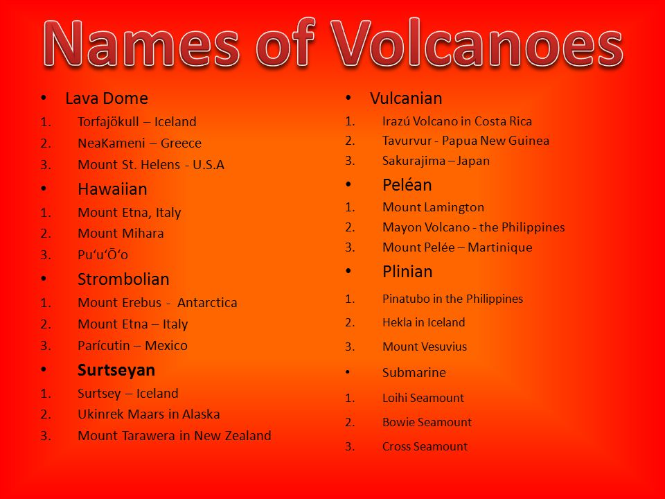 Names of Volcanoes Lava Dome Hawaiian Strombolian Surtseyan Vulcanian
