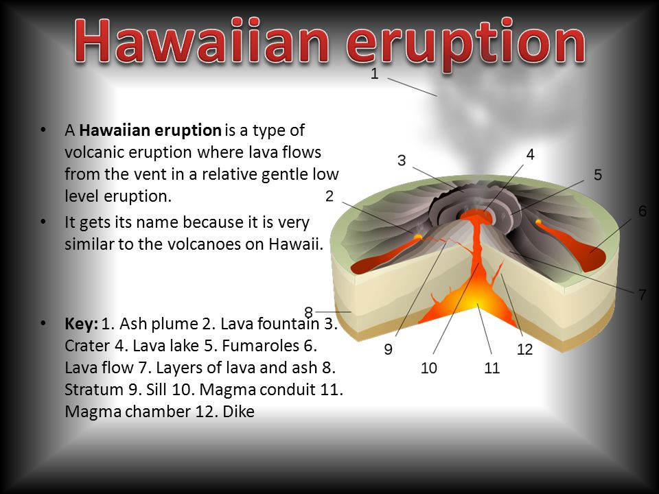 Hawaiian eruption A Hawaiian eruption is a type of volcanic eruption where lava flows from the vent in a relative gentle low level eruption.