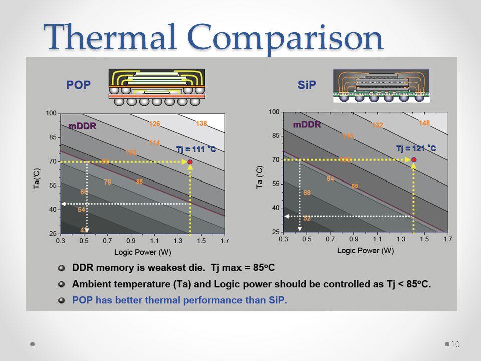Thermal Comparison 10