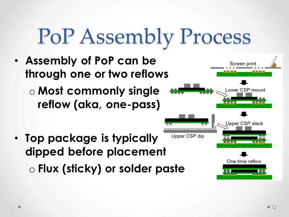 PoP Assembly Process Assembly of PoP can be through one or two reflows
