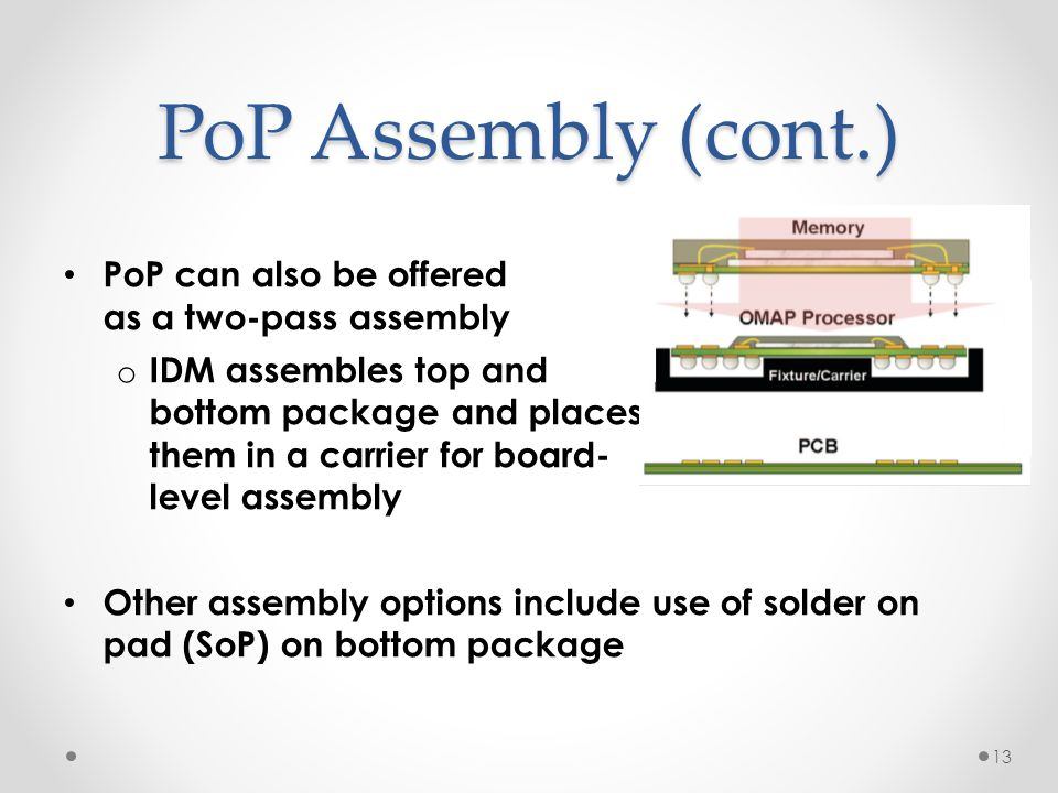 PoP Assembly (cont.) PoP can also be offered as a two-pass assembly