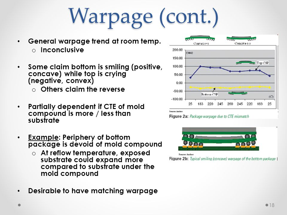 Warpage (cont.) General warpage trend at room temp. Inconclusive