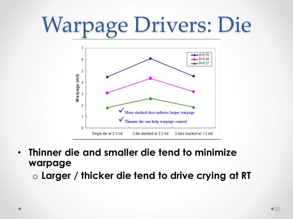Warpage Drivers: Die Thinner die and smaller die tend to minimize warpage.