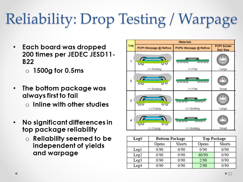 Reliability: Drop Testing / Warpage