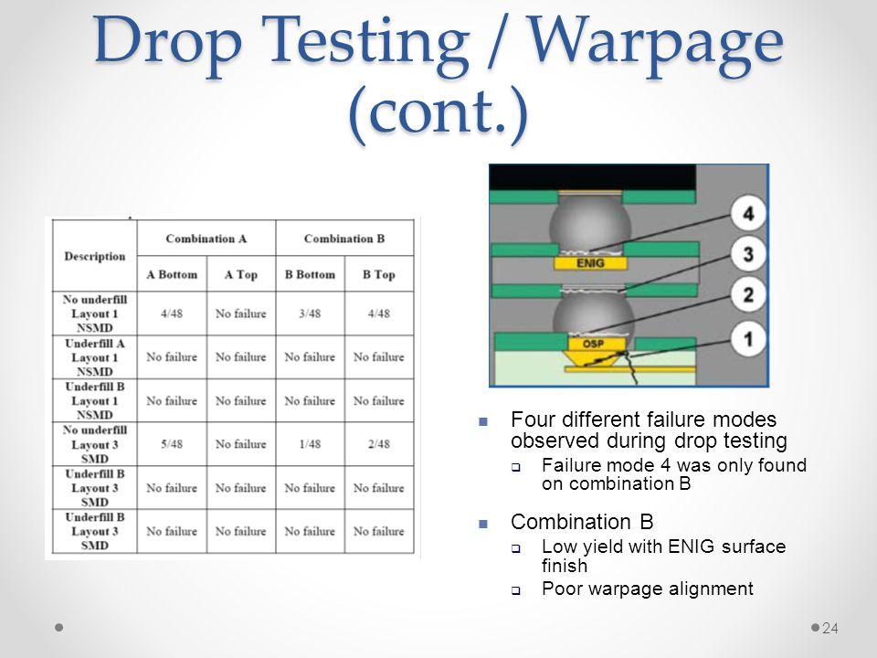 Drop Testing / Warpage (cont.)