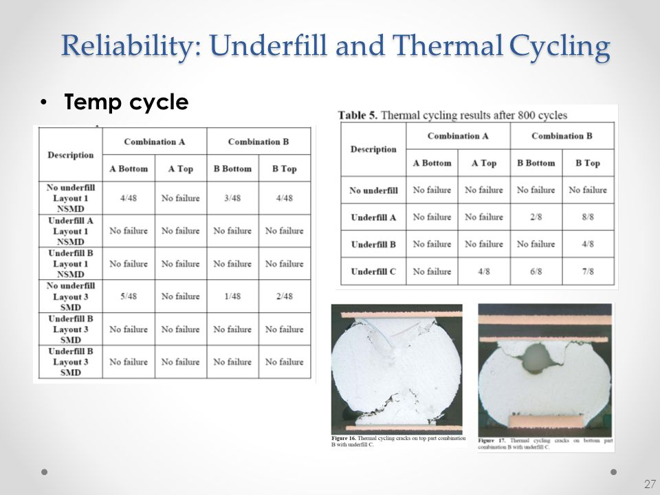 Reliability: Underfill and Thermal Cycling