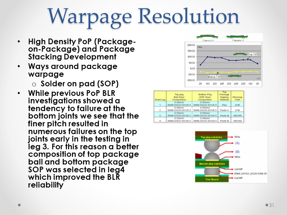 Warpage Resolution High Density PoP (Package-on-Package) and Package Stacking Development. Ways around package warpage.